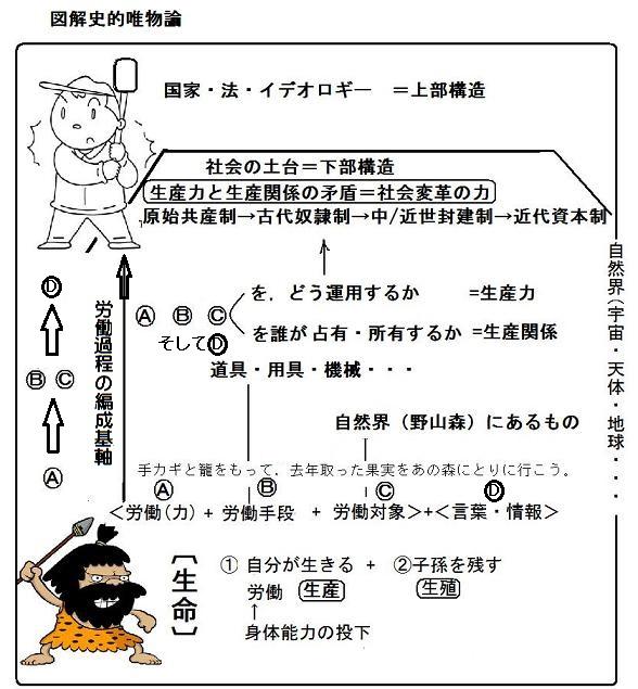 的 読み方 封建